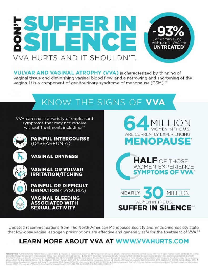 TXMD-VVA-Infographic